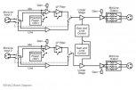 Sonifex - RB-ML2 - diagram